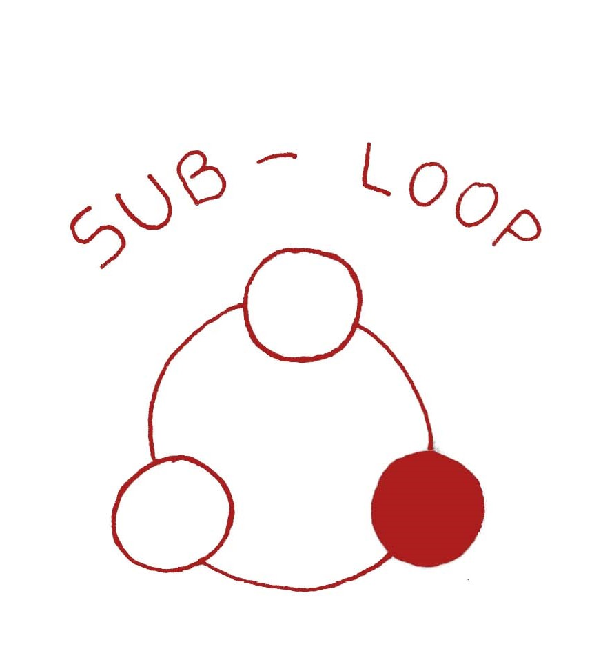 superscape_sub-loop_logo